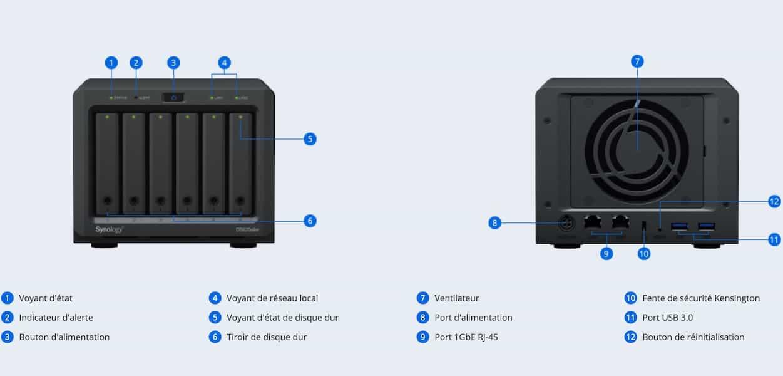 DS620slim - Synology lance le DS620slim : 6 baies, Intel J3355, 2Go de RAM, 2 USB 3.0 et 2 RJ45