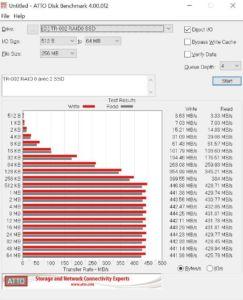 ATTO RAID0 SSD 243x300 - Test du QNAP TR-002