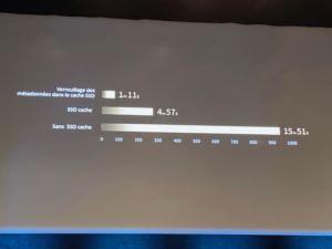 vitesse SSD 300x225 - Synology 2020 : DSM 7.0, Hybrid Share, Active Insight, Photos... et des nouveaux NAS