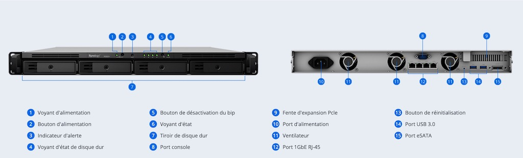 Synology RS820 - NAS - Synology annonce le RS820+ et RS820RP+ (rack 1U)