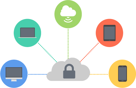 cloud bitwarden - Bitwarden, le gestionnaire de mot de passe dont tout le monde parle