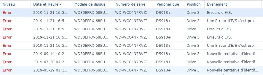 Synology ES hdd 3 1 - Synology : Remplacer un disque défectueux