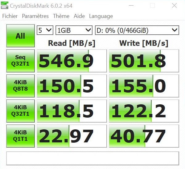CrystalDiskMark SA500 - Test SSD WD Red SA500 pour NAS
