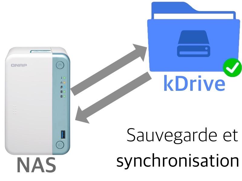 QNAP kDrive - Sauvegarder et synchroniser son NAS QNAP avec kDrive