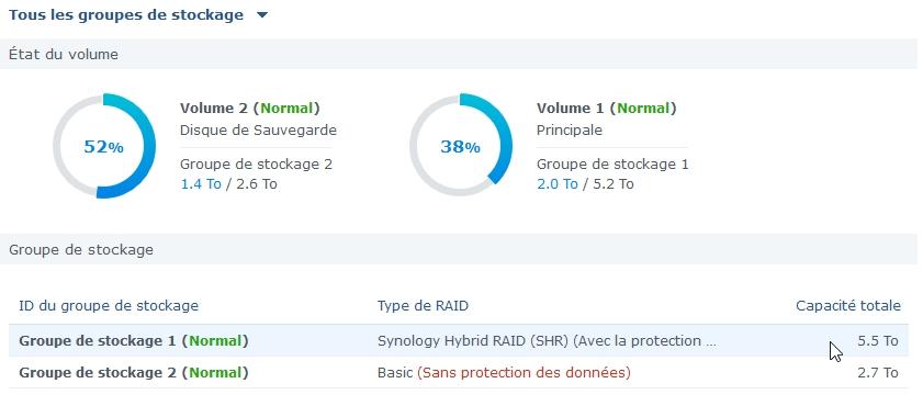 Syno Augmentation raid 11 - Synology - Augmenter l'espace de stockage RAID
