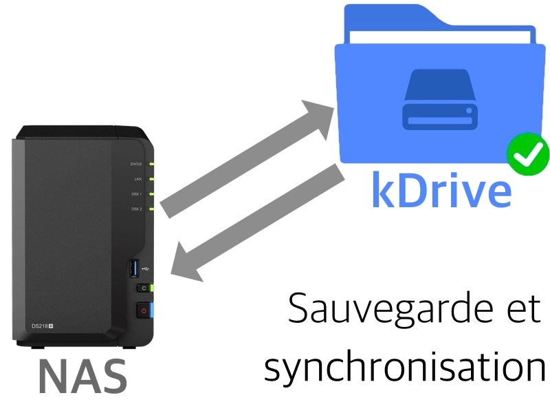 Synology kDrive - Sauvegarder et synchroniser son NAS Synology avec kDrive