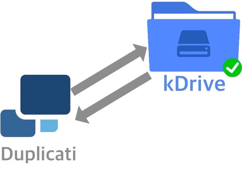 duplicati kdrive 1 - Sauvegarde avec Duplicati et kDrive (Asustor)