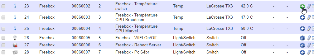 Domoticz freebox 14 - Domoticz - Monitorer votre Freebox V7 et Mini4K