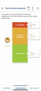 comparaison linky 138x300 - Linky et espace client Enedis