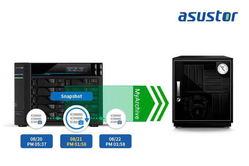 NAS MyArchive Btrfs - NAS - Asustor met à disposition ADM 3.5
