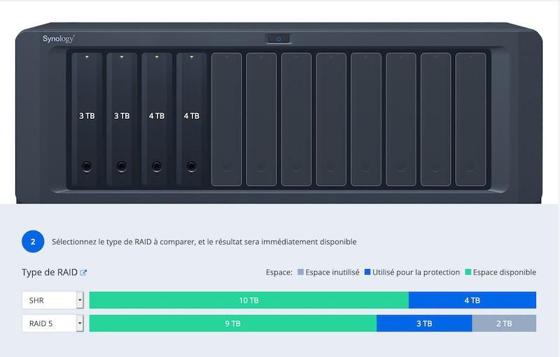 comparateur raid - NAS – Ma configuration logicielle Synology DS918+ (partie 2)