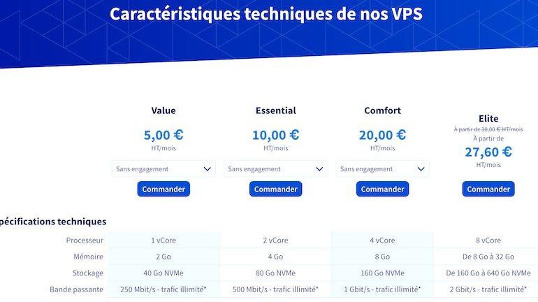 offre vps ovh 770x432 - OVHcloud revoit (encore) sa gamme de VPS et les changements sont nombreux