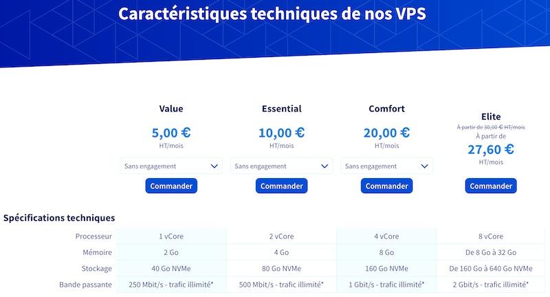 offre vps ovh - OVHcloud revoit (encore) sa gamme de VPS et les changements sont nombreux