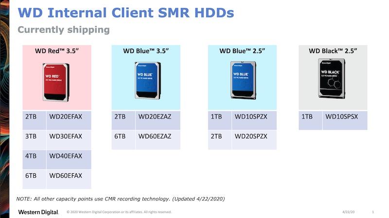 WD SRM - Disque dur SMR, PMR (CRM) et NAS
