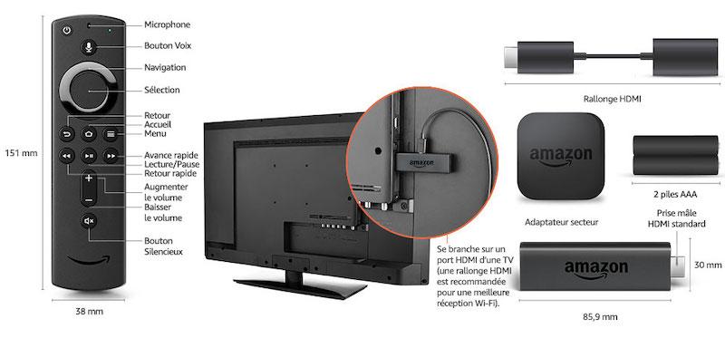 contenu Fire TV Stick - Amazon Fire TV Stick 4K : Belles images, fluidité, prix... mais une interface à revoir