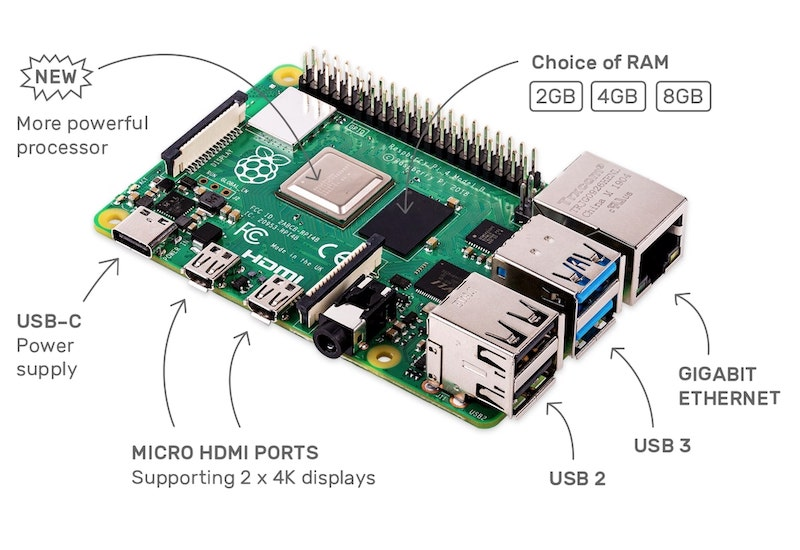 raspberry 8go - Un nouveau Raspberry Pi 4 débarque avec 8 Go de RAM = 75$