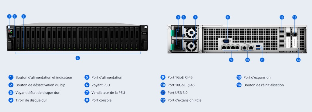 Synology FS3600 1 - NAS - Synology FS3600 est disponible (prochainement)