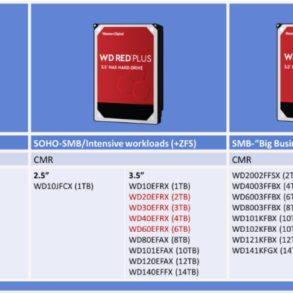 wd red family 293x293 - Western Digital, la famille s'agrandit : WD Red Plus