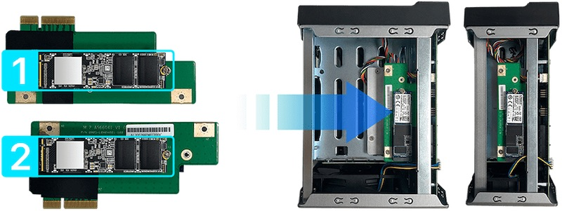 m2 ssd - NAS - ASUSTOR lance LOCKERSTOR 2 et LOCKERSTOR 4 (Intel J4125, 2,5 Gbit/s, HDMI 2.0a...) à partir de 450€