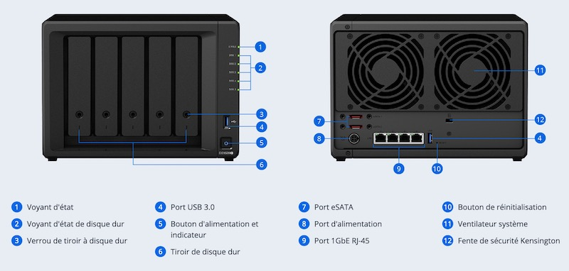 Synology DS1520 - NAS - Synology annonce le DS1520+