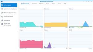 Moniteur de ressources 6 300x169 - Synology DSM 7.0 : aperçu de l'interface et des nouvelles fonctionnalités