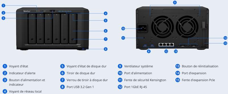 Synology DS1621 details - NAS - Synology DS1621+ avec processeur AMD Ryzen V1500B