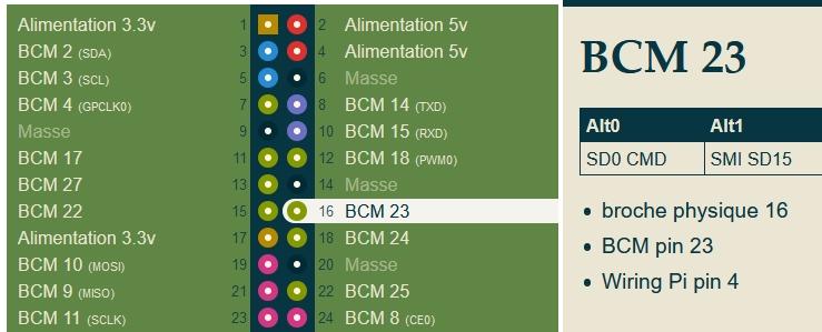 Rpi alim15 - Alimenter et piloter un Raspberry Pi avec une alim ATX