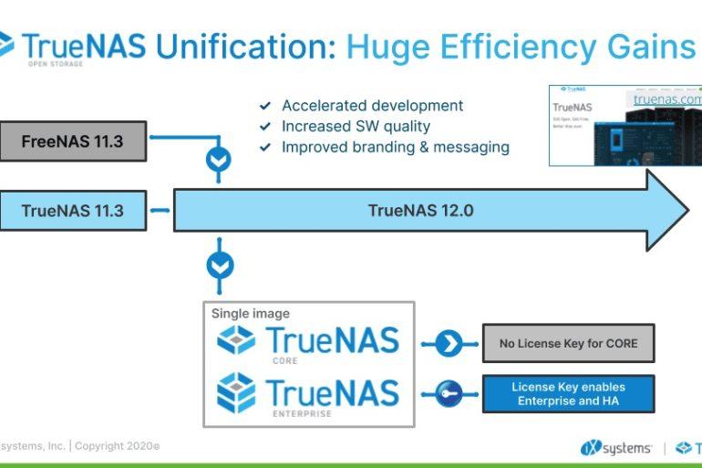 TrueNAS unifie 770x513 - NAS – TrueNAS CORE 12 est disponible !