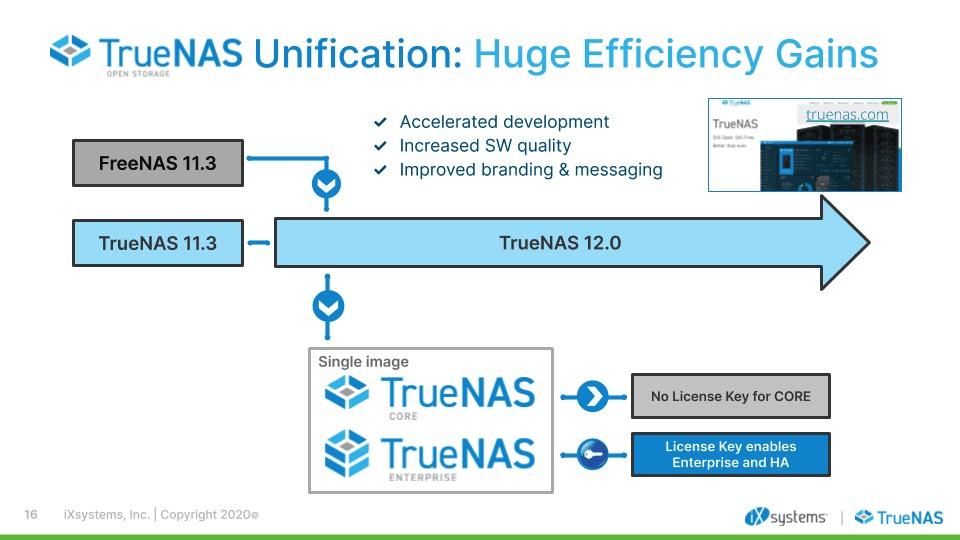 TrueNAS unifie - NAS – TrueNAS CORE 12 est disponible !
