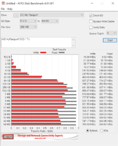 WD MyPassport ATTO 1 242x300 - Test du WD My Passport SSD 1To... jusqu'à 1050 Mo/s