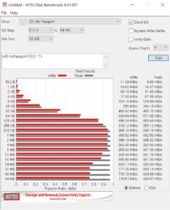 WD MyPassport ATTO 2 242x300 - Test du WD My Passport SSD 1To... jusqu'à 1050 Mo/s