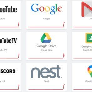 panne google 2020 293x293 - Problèmes chez Google  (Gmail, YouTube, Maps…)