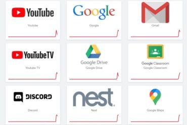 panne google 2020 370x247 - Problèmes chez Google  (Gmail, YouTube, Maps…)