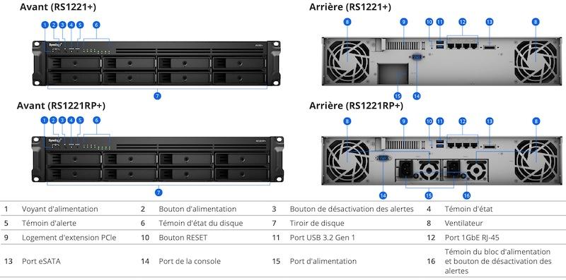 Synology RS1221RP arriere - Synology RS1221(RP)+ : NAS rackable avec processeur Ryzen V1500B
