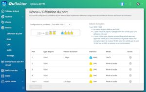 Reseau QuRouter QHora 300x188 - Test du QNAP QHora-301W : Wi-Fi 6, 2 ports 10 GbE, SD-WAN