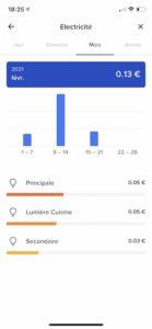 consommation Home 139x300 - Céliane with Netatmo (Legrand) : découverte, installation, prix, avis et support