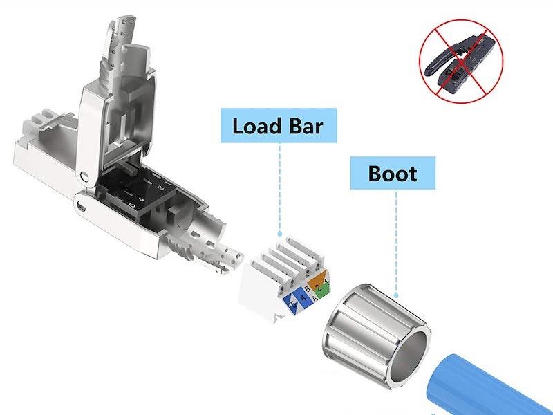 cable RJ45 sans outil - Fabriquer un câble RJ45 sans outil