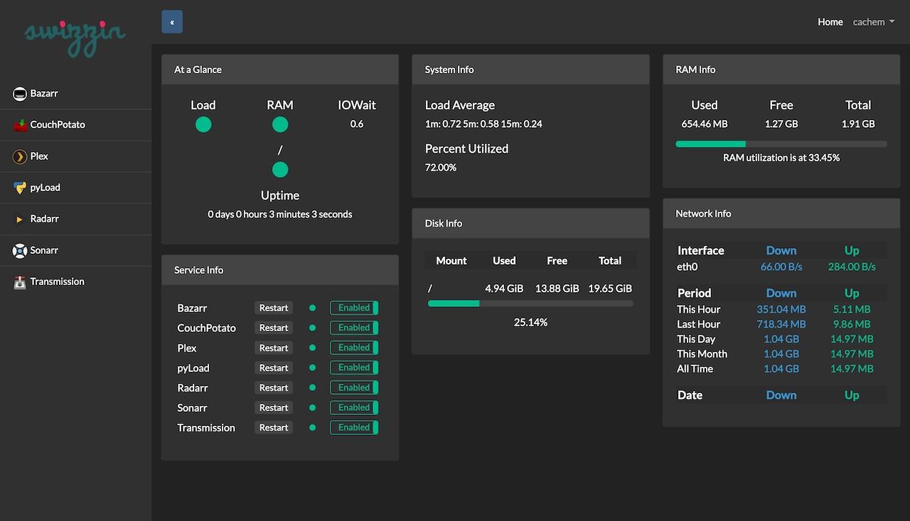 interface swizzin - Créer votre Seedbox en 20 minutes avec Swizzin (Kimsufi, VPS...)
