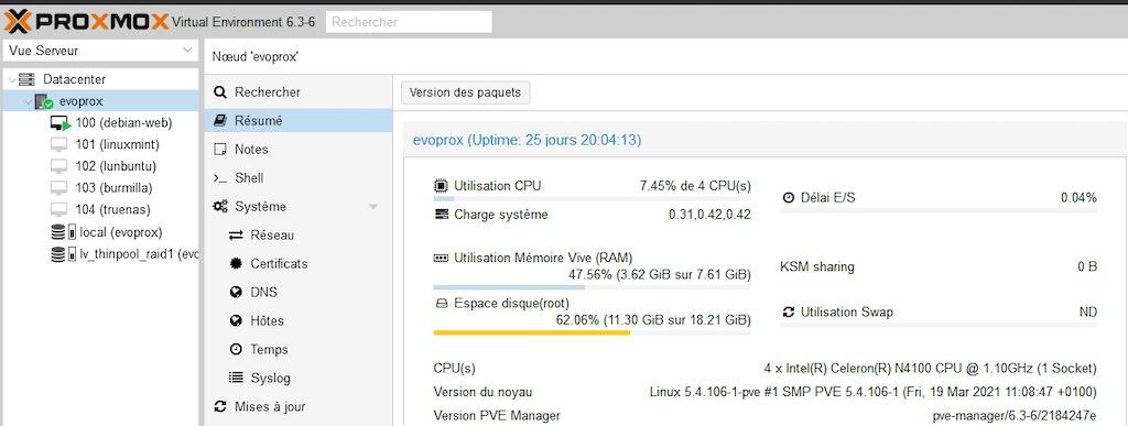 Proxmox Virtual Environment - Mini PC industriel (partie 2 : Logiciels)