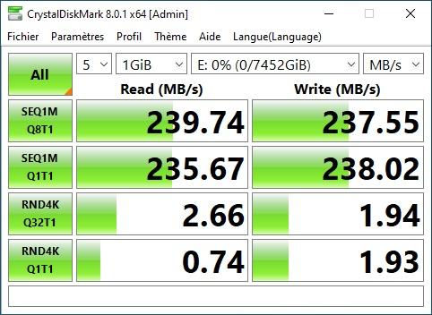 Crytstal HAT5300 - Test Synology HAT5300 8 To : un disque dur pas comme les autres