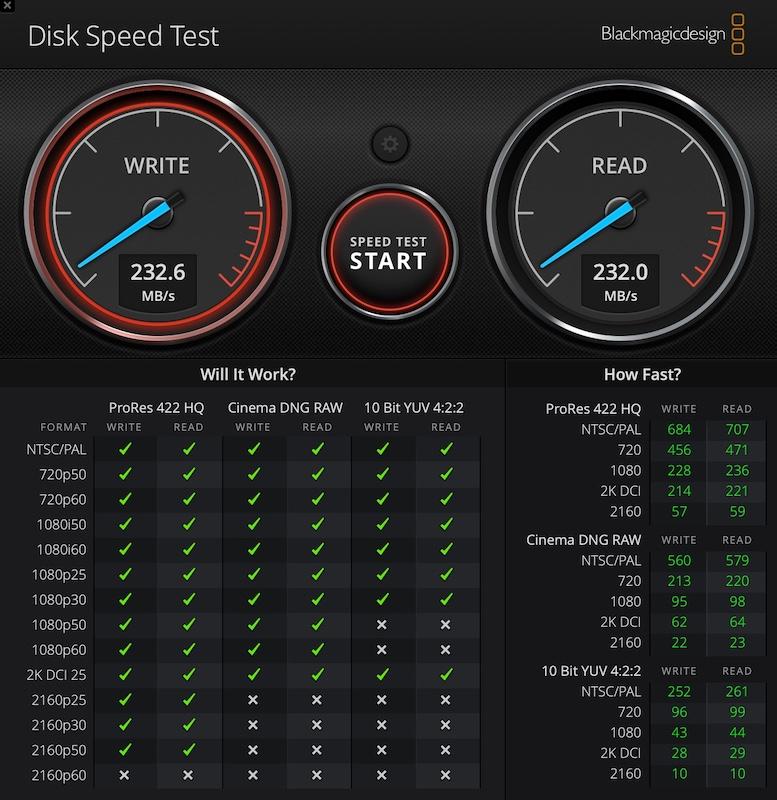 Disk Speed Test HAT5300 - Test Synology HAT5300 8 To : un disque dur pas comme les autres
