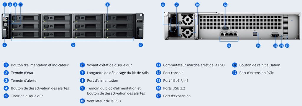 Synology RS2421RP - NAS - Synology annonce les RS2421(RP)+ et RS2821RP+