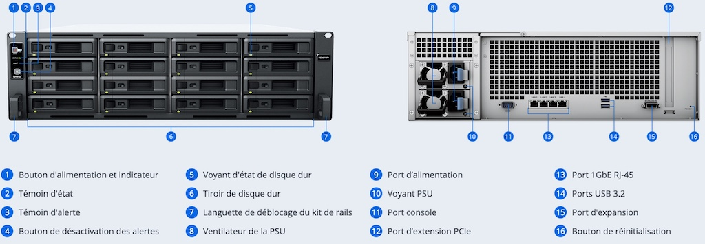 Synology RS2821RP - NAS - Synology annonce les RS2421(RP)+ et RS2821RP+