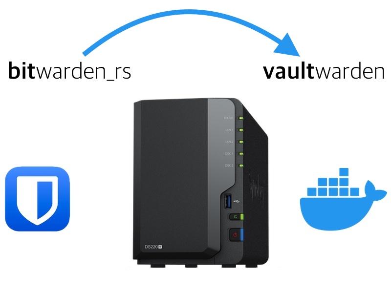 bitwardenrs vaultwarden - Vaultwarden remplace Bitwarden_RS  (docker / Synology)