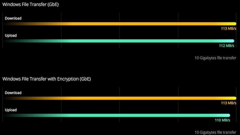 performances QNAP TS 130 - NAS - QNAP TS-130 disponible à 145€