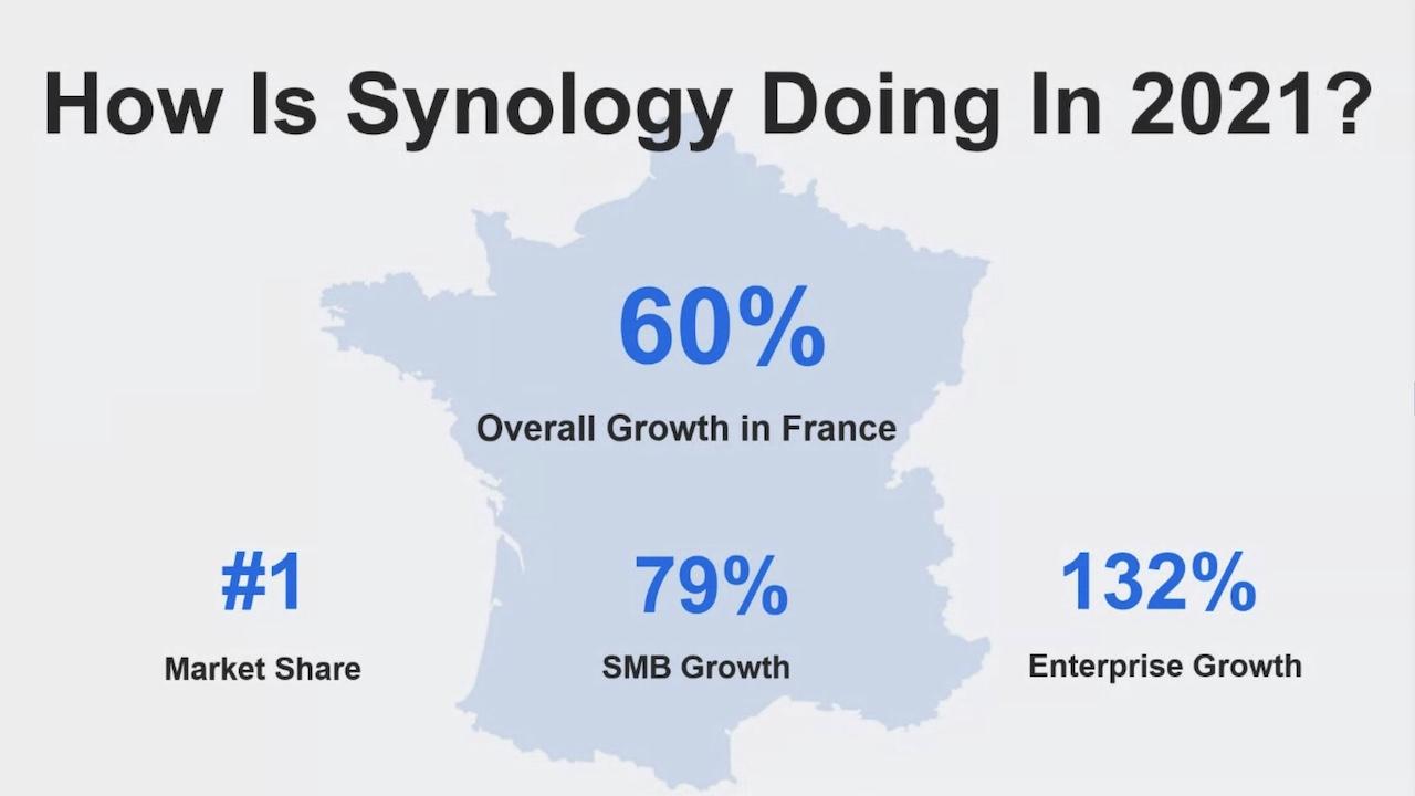Synology 2021 marche 2021 - Synology DSM 7.0 le 29 juin et nouveaux services C2