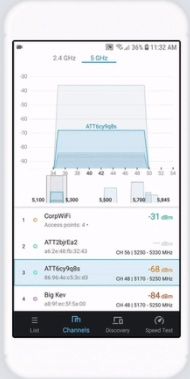 WiFiman mesure - WiFiman : Analyser votre réseau local et Wi-Fi