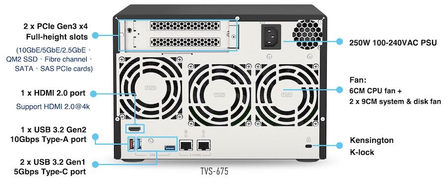 arriere TVS 675 - NAS - QNAP TVS-675 : spécifications, prix et date de disponibilité