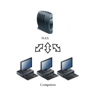 nclone1 289x300 - NAS facile : Sauvegarder / Réinstaller son PC
